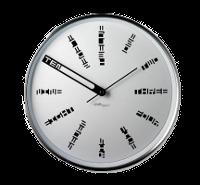 Измерить реальное время. Понятие временить.Физика движения пространства